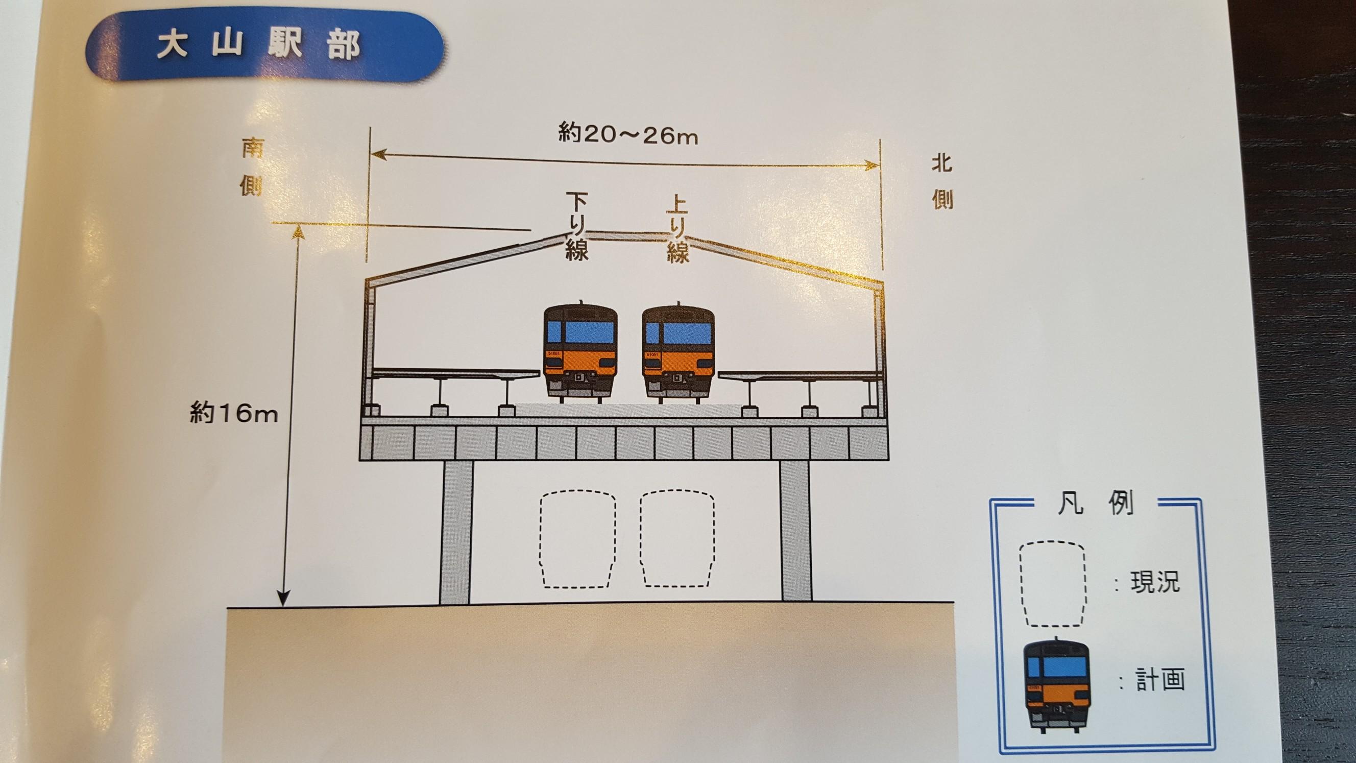 大山駅部分の立体図