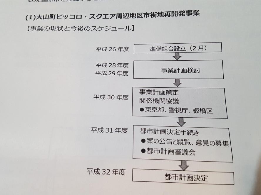 ピッコロスクエア計画表