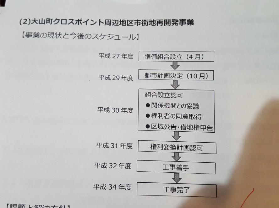 クロスポイント計画表