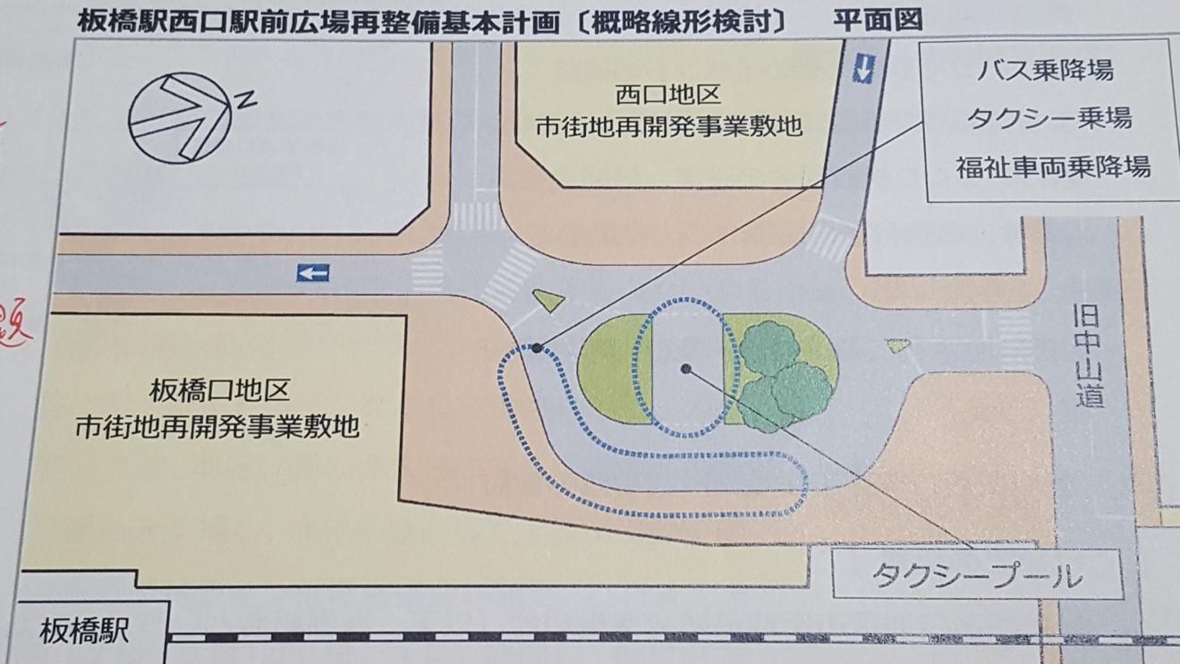 板橋区とJR東日本との一体化再開発が加速化